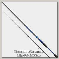 Спиннинг Shimano Nasci BX 8'10 7-28гр M